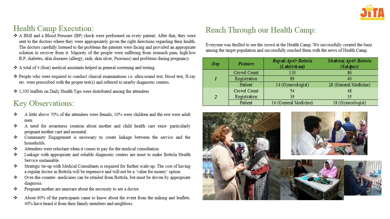 Bottola Health Camp 2018 Observation Part-2